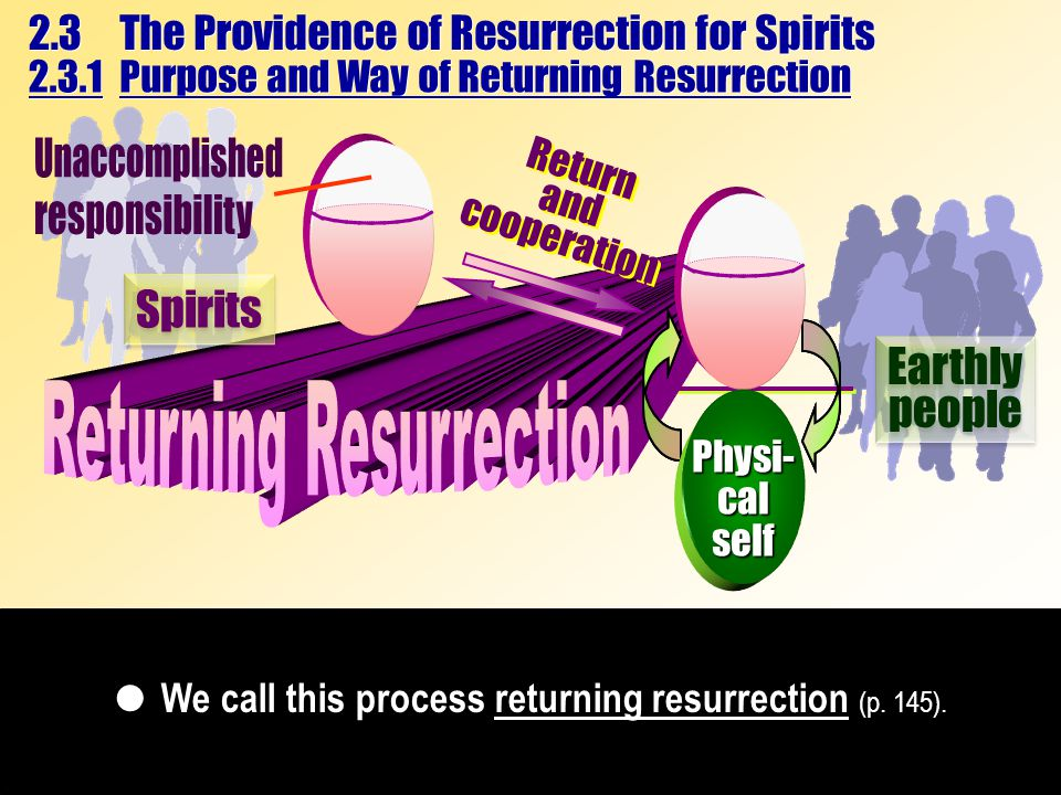 ________________________________________ We call this process returning resurrection (p.