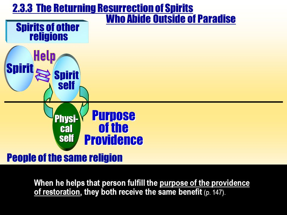 When he helps that person fulfill the purpose of the providence of restoration, they both receive the same benefit (p.