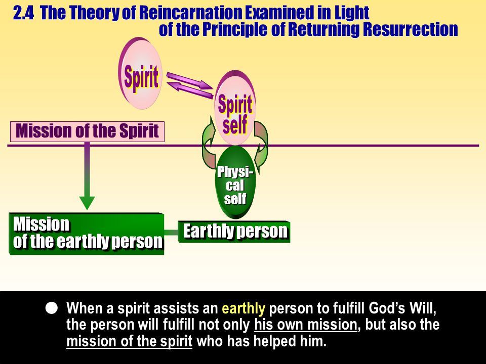 When a spirit assists an earthly person to fulfill God's Will, the person will fulfill not only his own mission, but also the mission of the spirit who has helped him.