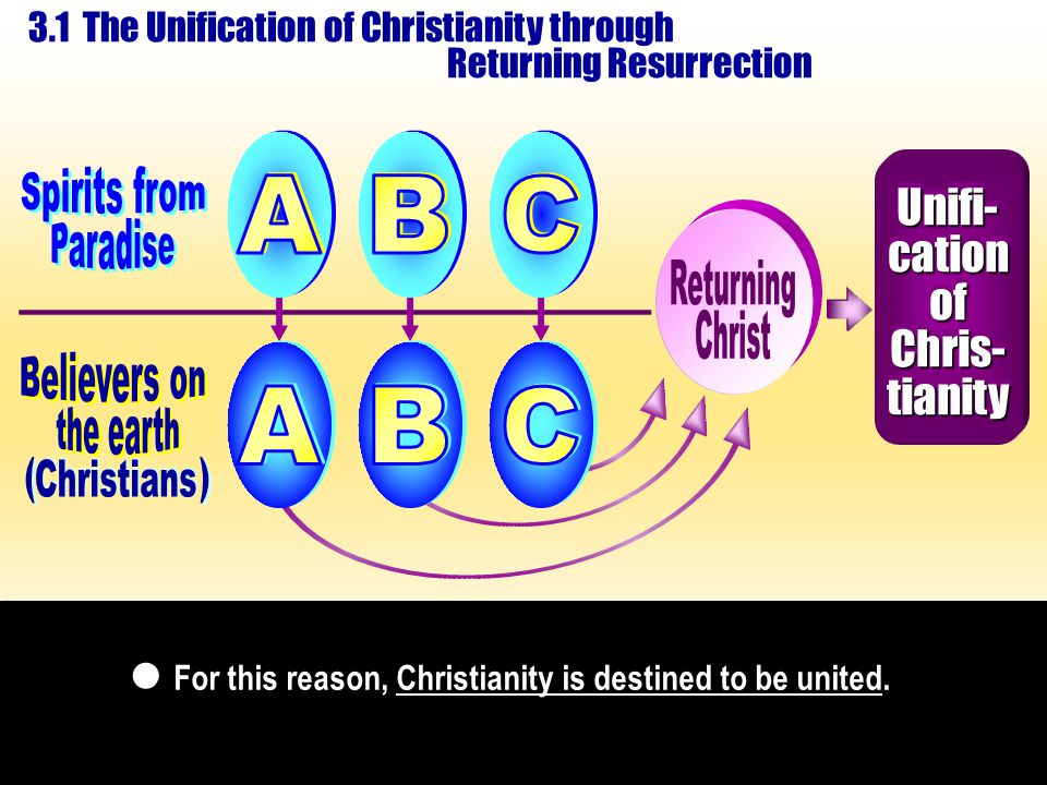 For this reason, Christianity is destined to be united.
