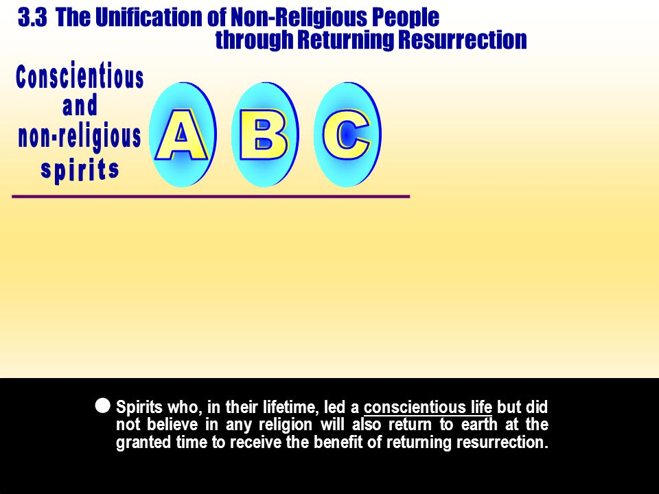 3.3 The Unification of Non-Religious People through Returning Resurrection Spirits who, in their lifetime, led a conscientious life but did not believe in any religion will also return to earth at the granted time to receive the benefit of returning resurrection.