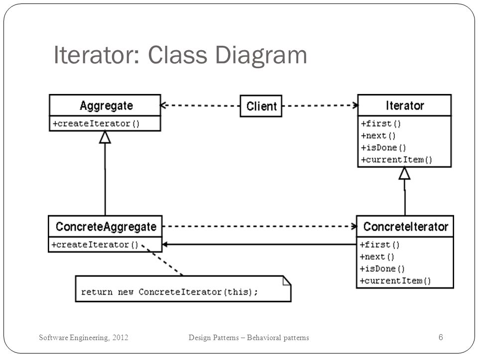 Software Engineering, 2012 Design Patterns – Behavioral patterns 7 Iterator: intent and context provide a way to access the elements of an aggregate object sequentially without exposing its underlying representation apply Iterator for the following purposes: to access an aggregate object ' s contents without exposing its internal representation to support multiple traversals of aggregate objects to provide a uniform interface for traversing different aggregate structures (support polymorphic iteration)