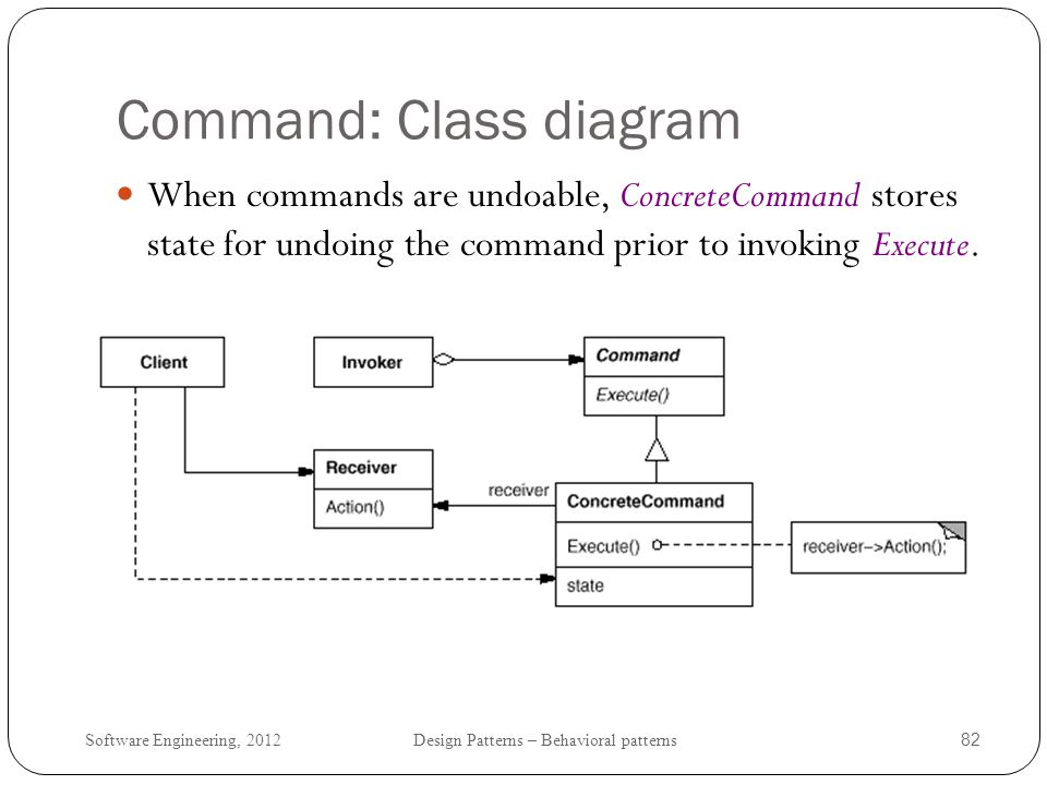 Software Engineering, 2012 Design Patterns – Behavioral patterns 83 Command: Sequence diagram
