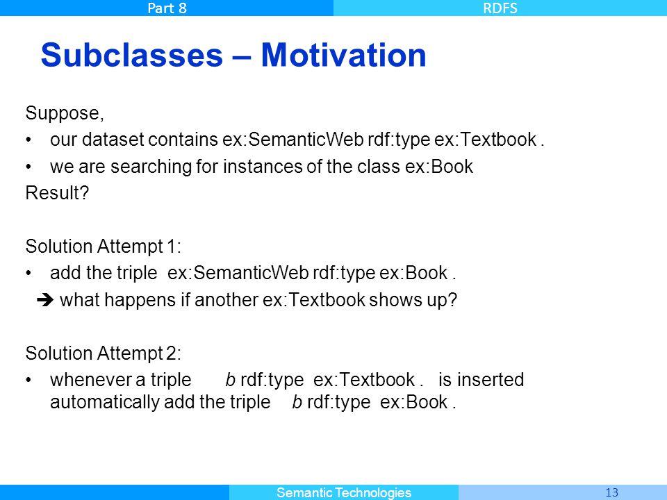 Master Informatique 13 Semantic Technologies Part 8RDFS Subclasses – Motivation Suppose, our dataset contains ex:SemanticWeb rdf:type ex:Textbook.