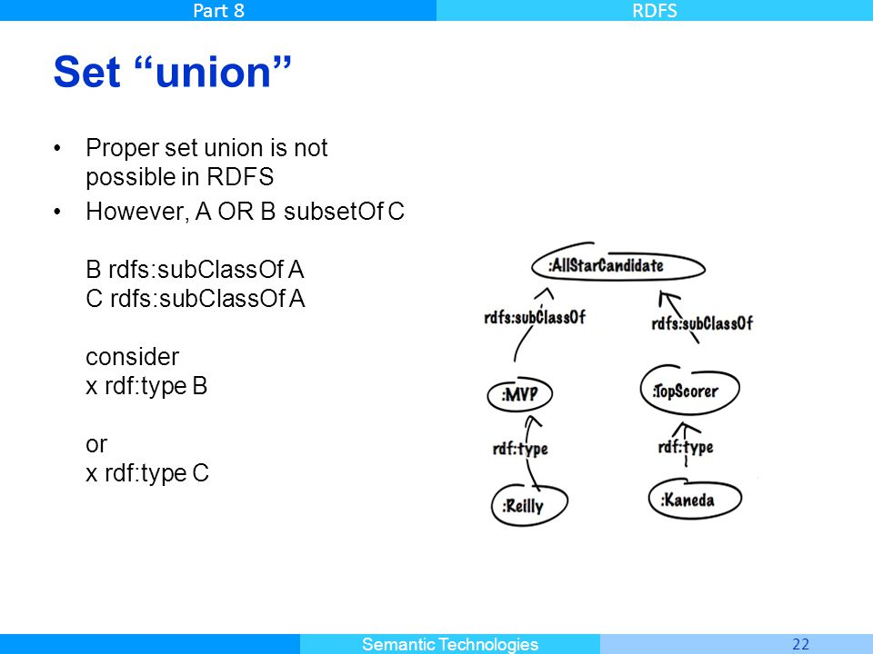 "Master Informatique 22 Semantic Technologies Part 8RDFS Set ""union"" Proper set union is not possible in RDFS However, A OR B subsetOf C B rdfs:subClas"