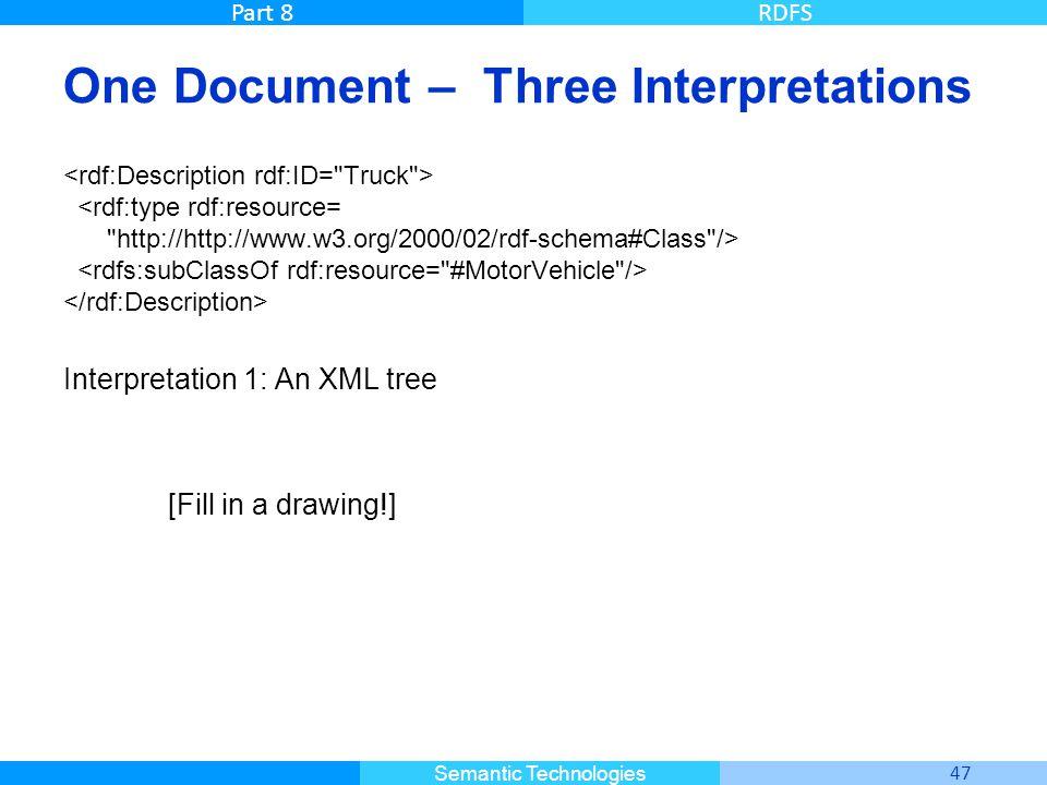 Master Informatique 47 Semantic Technologies Part 8RDFS One Document – Three Interpretations Interpretation 1: An XML tree [Fill in a drawing!]