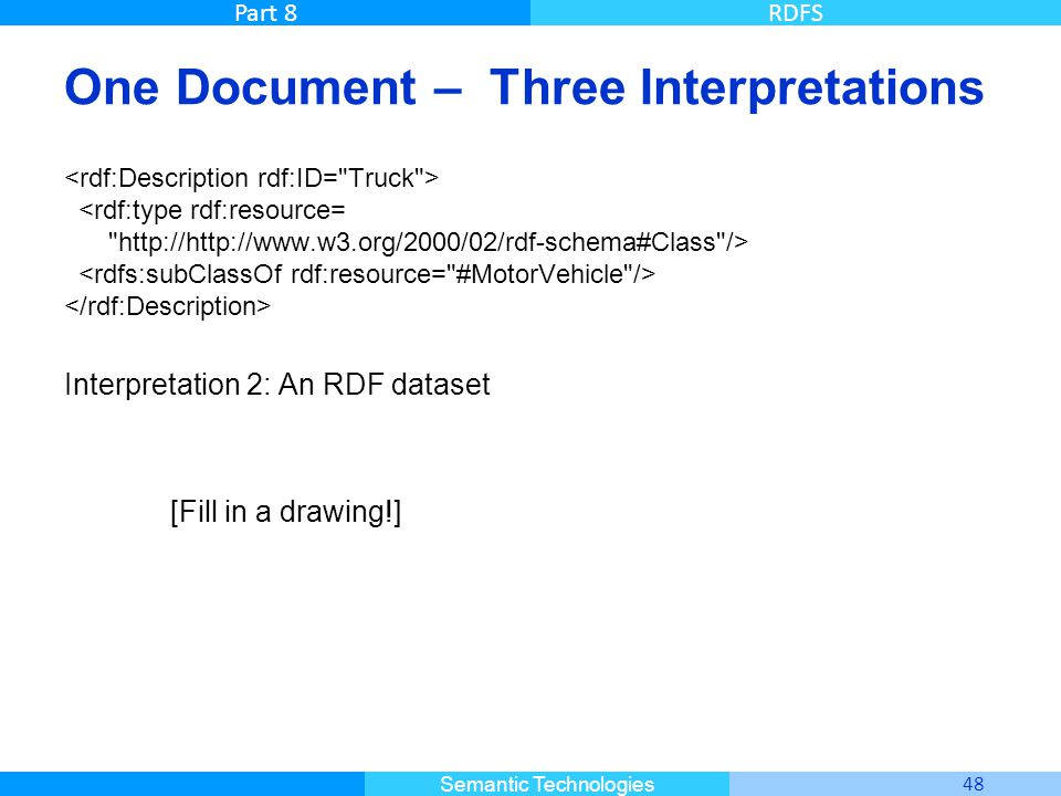 Master Informatique 48 Semantic Technologies Part 8RDFS One Document – Three Interpretations Interpretation 2: An RDF dataset [Fill in a drawing!]