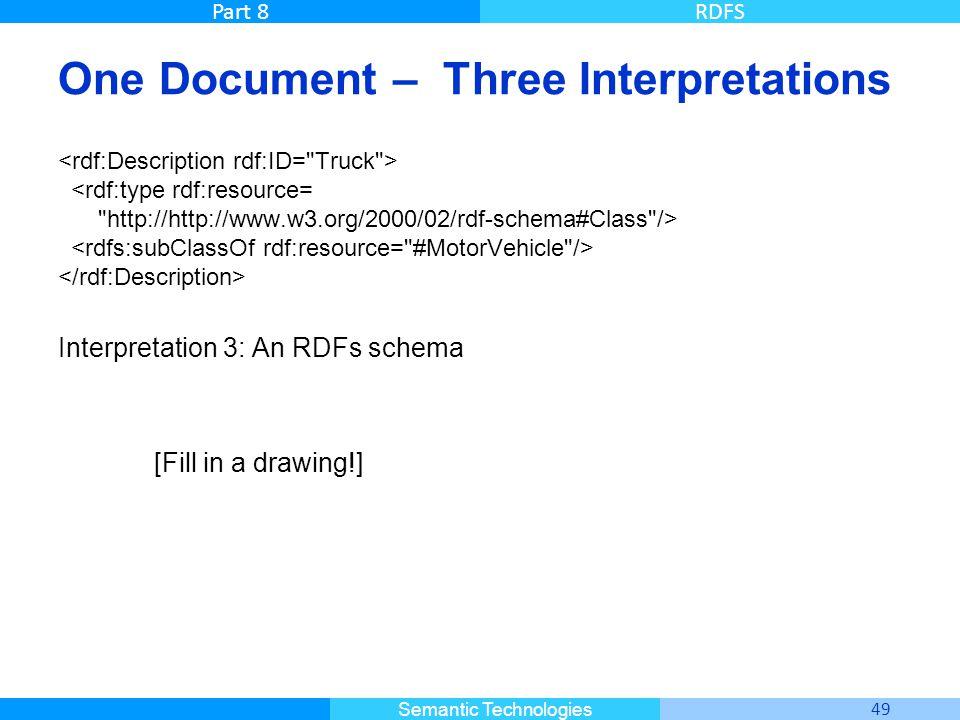 Master Informatique 49 Semantic Technologies Part 8RDFS One Document – Three Interpretations Interpretation 3: An RDFs schema [Fill in a drawing!]