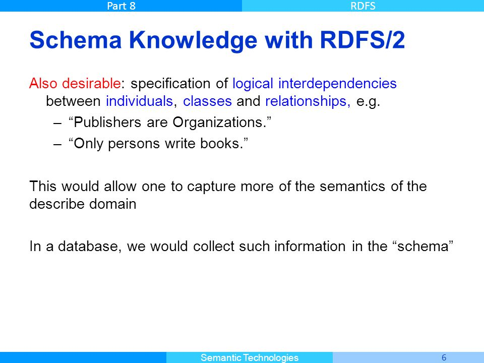Master Informatique 6 Semantic Technologies Part 8RDFS Schema Knowledge with RDFS/2 Also desirable: specification of logical interdependencies between