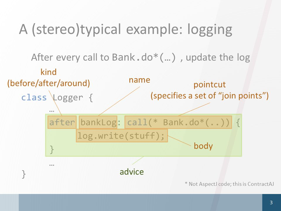 A (stereo)typical example: logging 3 class Logger { … after bankLog: call(* Bank.do*(..)) { log.write(stuff); } … } advice pointcut (specifies a set of join points ) kind (before/after/around) name body After every call to Bank.do*(…), update the log * Not AspectJ code; this is ContractAJ