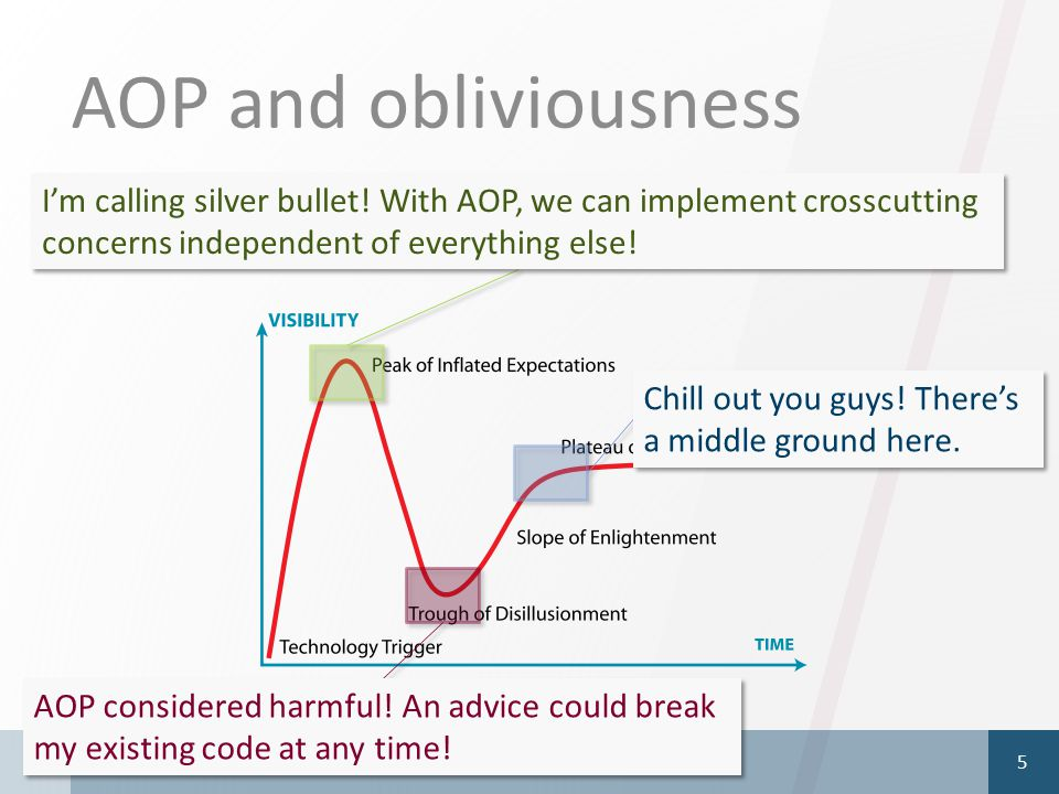 AOP and obliviousness  Obliviousness: Advice is executed implicitly 5 I'm calling silver bullet.