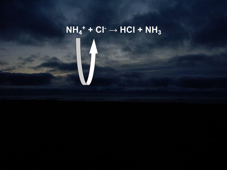 NH 4 + + Cl - → HCl + NH 3