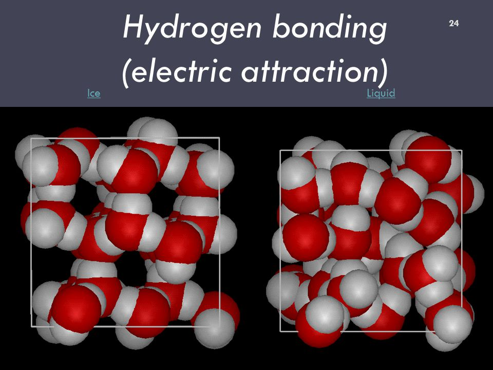 24 Hydrogen bonding (electric attraction) IceLiquid