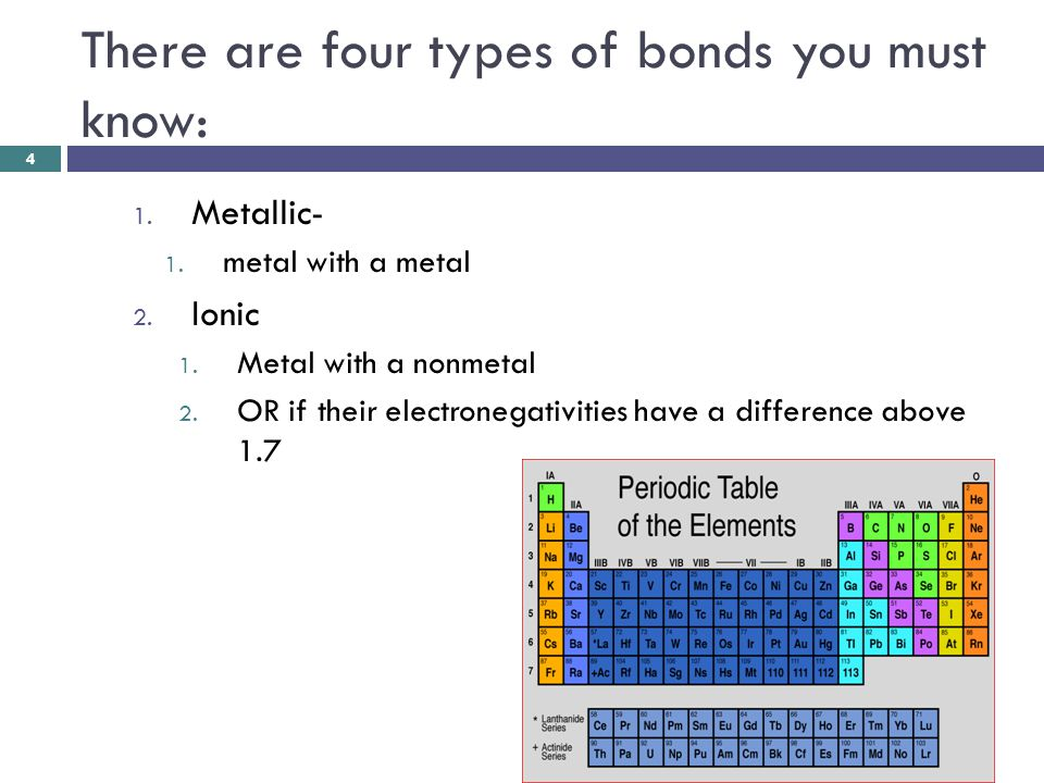 There are four types of bonds you must know: 4 1. Metallic- 1.