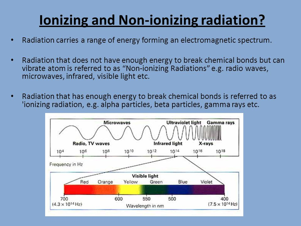 Ionizing and Non-ionizing radiation.