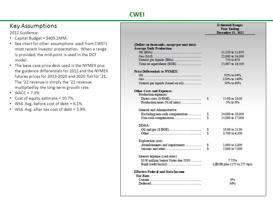 CWEI CWEI Valuation and WACC Assumptions The assumptions used in calculating CWEI's WACC used to discount free cash flows to the firm are outlined below.