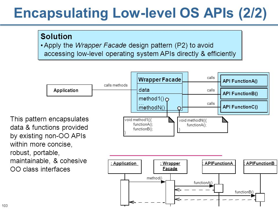 103 Encapsulating Low-level OS APIs (2/2) This pattern encapsulates data & functions provided by existing non-OO APIs within more concise, robust, portable, maintainable, & cohesive OO class interfaces Application calls methods calls API FunctionA() calls API FunctionB() calls API FunctionC() void methodN(){ functionA(); } void method1(){ functionA(); } functionB(); Wrapper Facade data method1() … methodN() Solution Apply the Wrapper Facade design pattern (P2) to avoid accessing low-level operating system APIs directly & efficiently Solution Apply the Wrapper Facade design pattern (P2) to avoid accessing low-level operating system APIs directly & efficiently