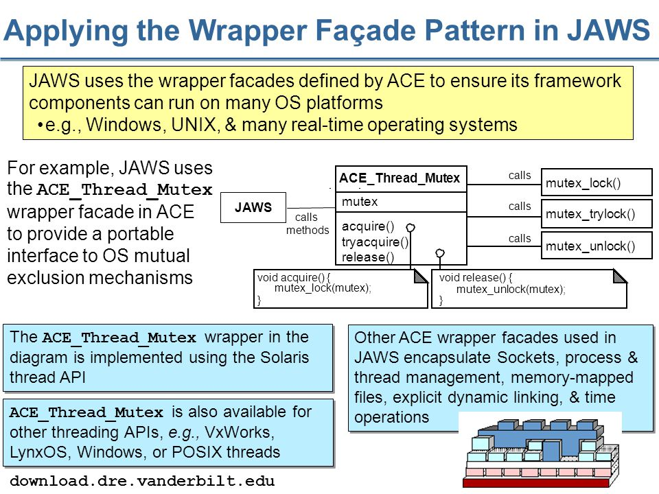 104 Other ACE wrapper facades used in JAWS encapsulate Sockets, process & thread management, memory-mapped files, explicit dynamic linking, & time operations Applying the Wrapper Façade Pattern in JAWS JAWS uses the wrapper facades defined by ACE to ensure its framework components can run on many OS platforms e.g., Windows, UNIX, & many real-time operating systems For example, JAWS uses the ACE_Thread_Mutex wrapper facade in ACE to provide a portable interface to OS mutual exclusion mechanisms ACE_Thread_Mutex mutex acquire() tryacquire() release() void acquire() { calls methods calls mutex_lock() calls mutex_trylock() calls mutex_unlock() void release() { mutex_unlock(mutex); } mutex_lock(mutex); } JAWS The ACE_Thread_Mutex wrapper in the diagram is implemented using the Solaris thread API download.dre.vanderbilt.edu ACE_Thread_Mutex is also available for other threading APIs, e.g., VxWorks, LynxOS, Windows, or POSIX threads