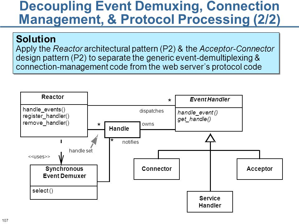 107 Solution Apply the Reactor architectural pattern (P2) & the Acceptor-Connector design pattern (P2) to separate the generic event-demultiplexing & connection-management code from the web server's protocol code Solution Apply the Reactor architectural pattern (P2) & the Acceptor-Connector design pattern (P2) to separate the generic event-demultiplexing & connection-management code from the web server's protocol code Decoupling Event Demuxing, Connection Management, & Protocol Processing (2/2) Handle owns dispatches * notifies * * handle set Reactor handle_events() register_handler() remove_handler() Event Handler handle_event () get_handle() Connector Synchronous Event Demuxer select () > Acceptor Service Handler