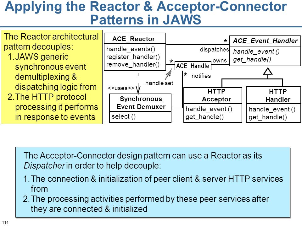 114 Applying the Reactor & Acceptor-Connector Patterns in JAWS handle_event () get_handle() handle_event () get_handle() owns dispatches * notifies * * handle set ACE_Reactor handle_events() register_handler() remove_handler() ACE_Event_Handler handle_event () get_handle() HTTP Acceptor HTTP Handler Synchronous Event Demuxer select () > The Reactor architectural pattern decouples: 1.JAWS generic synchronous event demultiplexing & dispatching logic from 2.The HTTP protocol processing it performs in response to events 1.The connection & initialization of peer client & server HTTP services from 2.The processing activities performed by these peer services after they are connected & initialized The Acceptor-Connector design pattern can use a Reactor as its Dispatcher in order to help decouple: ACE_Handle
