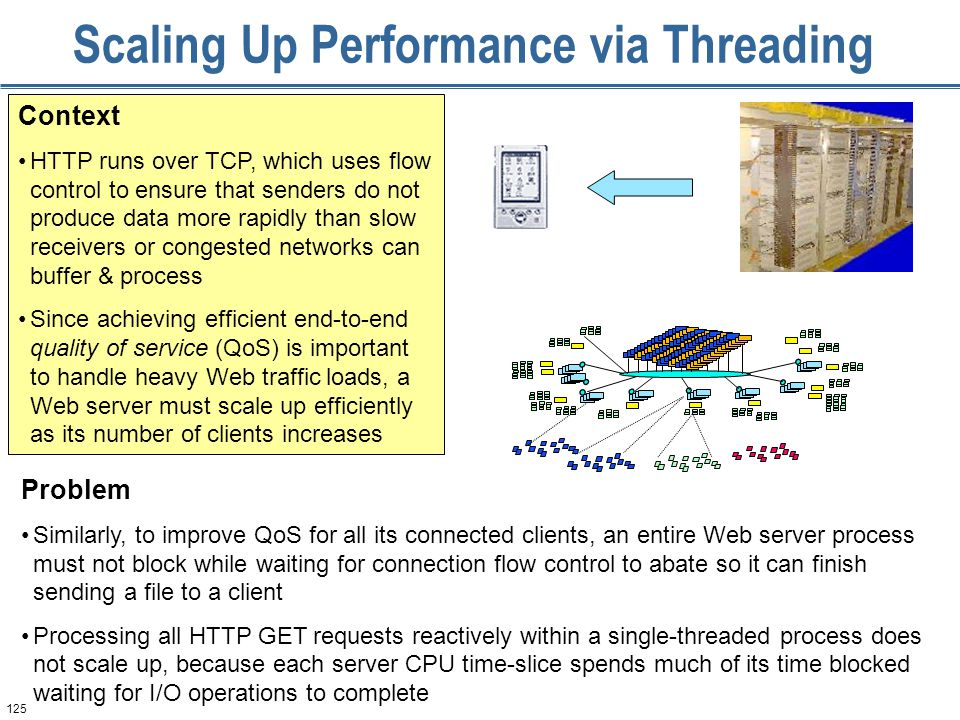 125 Scaling Up Performance via Threading Context HTTP runs over TCP, which uses flow control to ensure that senders do not produce data more rapidly than slow receivers or congested networks can buffer & process Since achieving efficient end-to-end quality of service (QoS) is important to handle heavy Web traffic loads, a Web server must scale up efficiently as its number of clients increases Problem Similarly, to improve QoS for all its connected clients, an entire Web server process must not block while waiting for connection flow control to abate so it can finish sending a file to a client Processing all HTTP GET requests reactively within a single-threaded process does not scale up, because each server CPU time-slice spends much of its time blocked waiting for I/O operations to complete