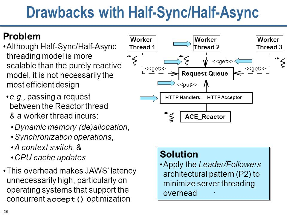 136 Drawbacks with Half-Sync/Half-Async Solution Apply the Leader/Followers architectural pattern (P2) to minimize server threading overhead Solution Apply the Leader/Followers architectural pattern (P2) to minimize server threading overhead Problem Although Half-Sync/Half-Async threading model is more scalable than the purely reactive model, it is not necessarily the most efficient design CPU cache updates > Worker Thread 1 Worker Thread 3 ACE_Reactor Request Queue HTTP AcceptorHTTP Handlers, Worker Thread 2 e.g., passing a request between the Reactor thread & a worker thread incurs: This overhead makes JAWS' latency unnecessarily high, particularly on operating systems that support the concurrent accept() optimization Dynamic memory (de)allocation, A context switch, & Synchronization operations,