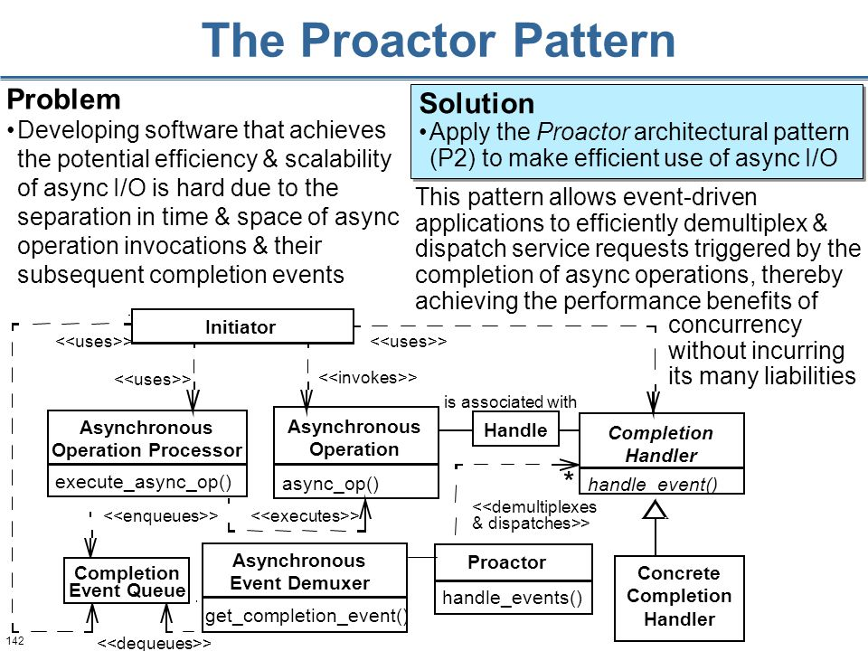 142 The Proactor Pattern Problem Developing software that achieves the potential efficiency & scalability of async I/O is hard due to the separation in time & space of async operation invocations & their subsequent completion events Solution Apply the Proactor architectural pattern (P2) to make efficient use of async I/O Solution Apply the Proactor architectural pattern (P2) to make efficient use of async I/O This pattern allows event-driven applications to efficiently demultiplex & dispatch service requests triggered by the completion of async operations, thereby achieving the performance benefits of concurrency without incurring its many liabilities