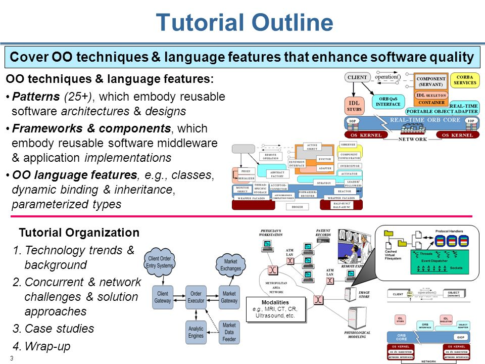 3 Tutorial Outline OO techniques & language features: Patterns (25+), which embody reusable software architectures & designs Frameworks & components, which embody reusable software middleware & application implementations OO language features, e.g., classes, dynamic binding & inheritance, parameterized types Cover OO techniques & language features that enhance software quality Modalities e.g., MRI, CT, CR, Ultrasound, etc.