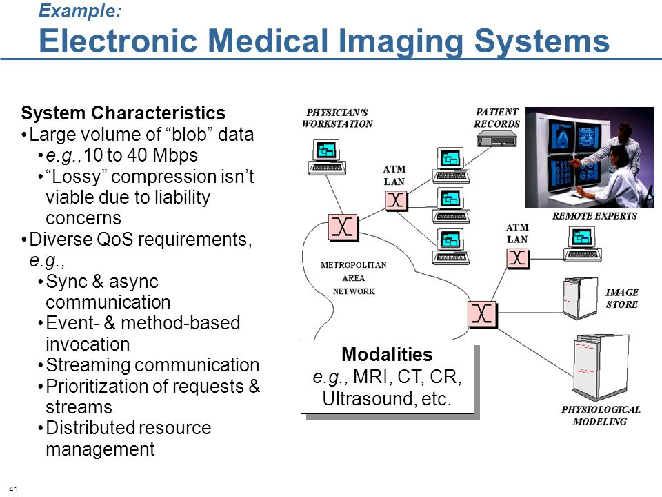 41 Example: Electronic Medical Imaging Systems System Characteristics Large volume of blob data e.g.,10 to 40 Mbps Lossy compression isn't viable due to liability concerns Diverse QoS requirements, e.g., Sync & async communication Event- & method-based invocation Streaming communication Prioritization of requests & streams Distributed resource management Modalities e.g., MRI, CT, CR, Ultrasound, etc.