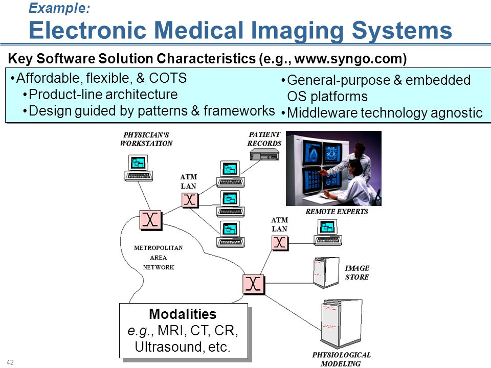 42 Example: Electronic Medical Imaging Systems Key Software Solution Characteristics (e.g., www.syngo.com) Affordable, flexible, & COTS Product-line architecture Design guided by patterns & frameworks Affordable, flexible, & COTS Product-line architecture Design guided by patterns & frameworks General-purpose & embedded OS platforms Middleware technology agnostic Modalities e.g., MRI, CT, CR, Ultrasound, etc.
