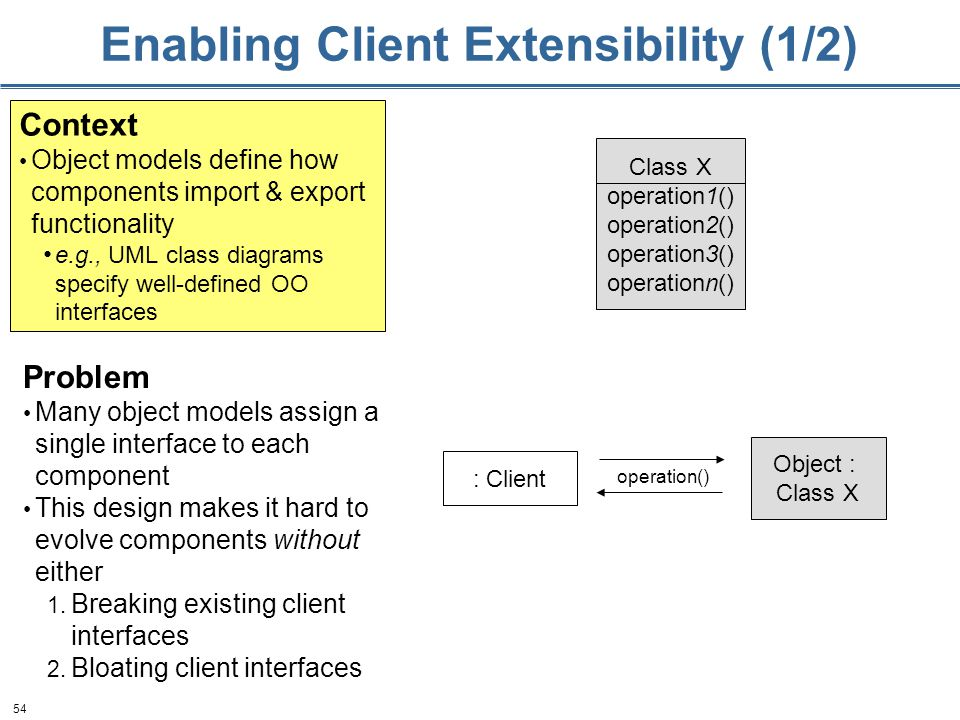 54 Enabling Client Extensibility (1/2) Context Object models define how components import & export functionality e.g., UML class diagrams specify well-defined OO interfaces Class X operation1() operation2() operation3() operationn() Problem Many object models assign a single interface to each component This design makes it hard to evolve components without either 1.