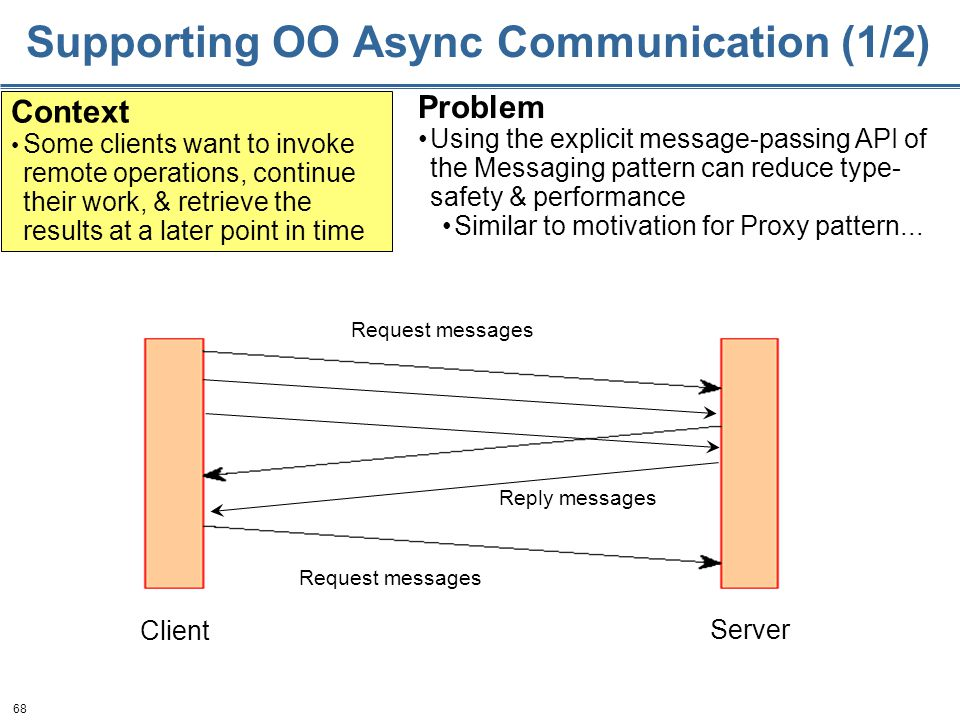 68 Supporting OO Async Communication (1/2) Context Some clients want to invoke remote operations, continue their work, & retrieve the results at a later point in time Problem Using the explicit message-passing API of the Messaging pattern can reduce type- safety & performance Similar to motivation for Proxy pattern...