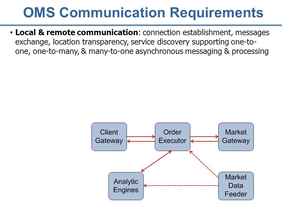 OMS Communication Requirements Local & remote communication: connection establishment, messages exchange, location transparency, service discovery supporting one-to- one, one-to-many, & many-to-one asynchronous messaging & processing