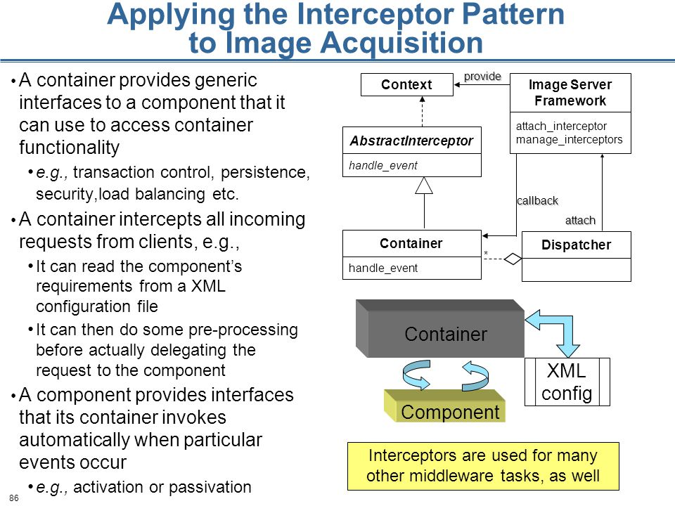 86 Context Container handle_event * callbackprovide Dispatcher attach Image Server Framework attach_interceptor manage_interceptors AbstractInterceptor handle_event Applying the Interceptor Pattern to Image Acquisition A container provides generic interfaces to a component that it can use to access container functionality e.g., transaction control, persistence, security,load balancing etc.