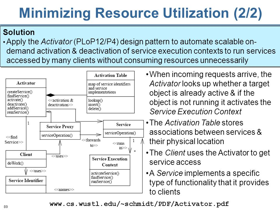 89 Solution Apply the Activator (PLoP12/P4) design pattern to automate scalable on- demand activation & deactivation of service execution contexts to run services accessed by many clients without consuming resources unnecessarily Solution Apply the Activator (PLoP12/P4) design pattern to automate scalable on- demand activation & deactivation of service execution contexts to run services accessed by many clients without consuming resources unnecessarily Minimizing Resource Utilization (2/2) www.cs.wustl.edu/~schmidt/PDF/Activator.pdf When incoming requests arrive, the Activator looks up whether a target object is already active & if the object is not running it activates the Service Execution Context The Activation Table stores associations between services & their physical location The Client uses the Activator to get service access A Service implements a specific type of functionality that it provides to clients