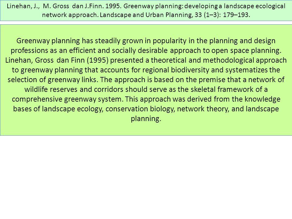 Linehan, J., M. Gross dan J.Finn. 1995.