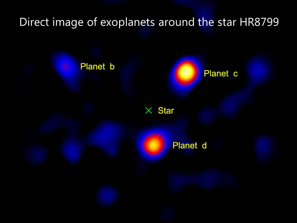 Direct image of exoplanets around the star HR8799