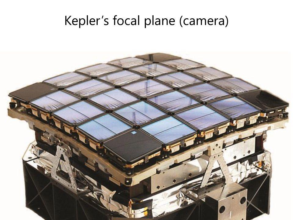 Kepler's focal plane (camera)