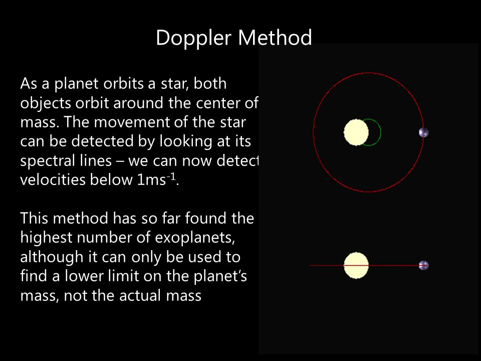 As a planet orbits a star, both objects orbit around the center of mass. The movement of the star can be detected by looking at its spectral lines – w