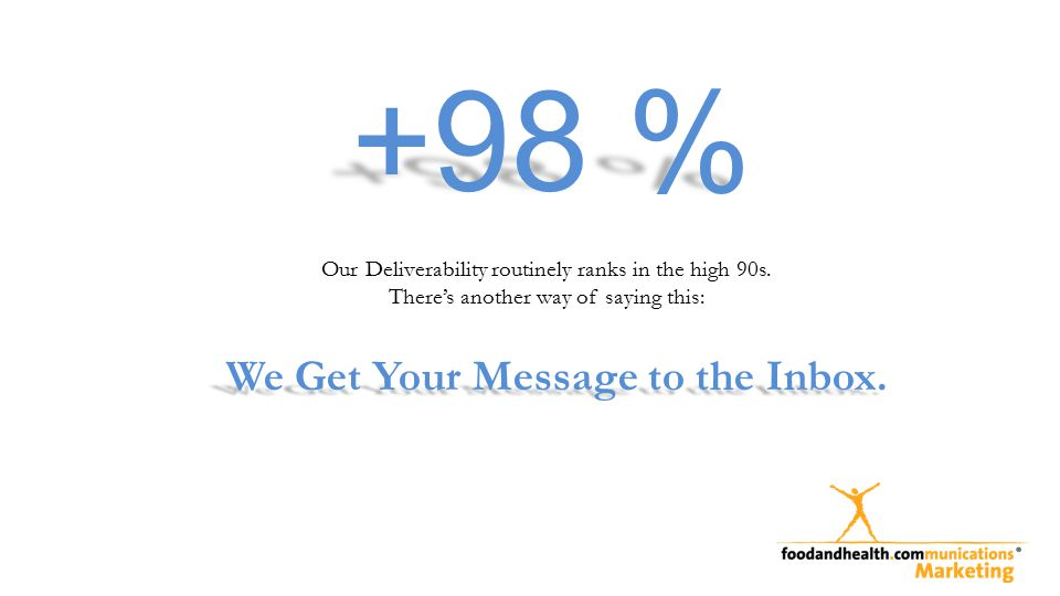 +98 % Our Deliverability routinely ranks in the high 90s.