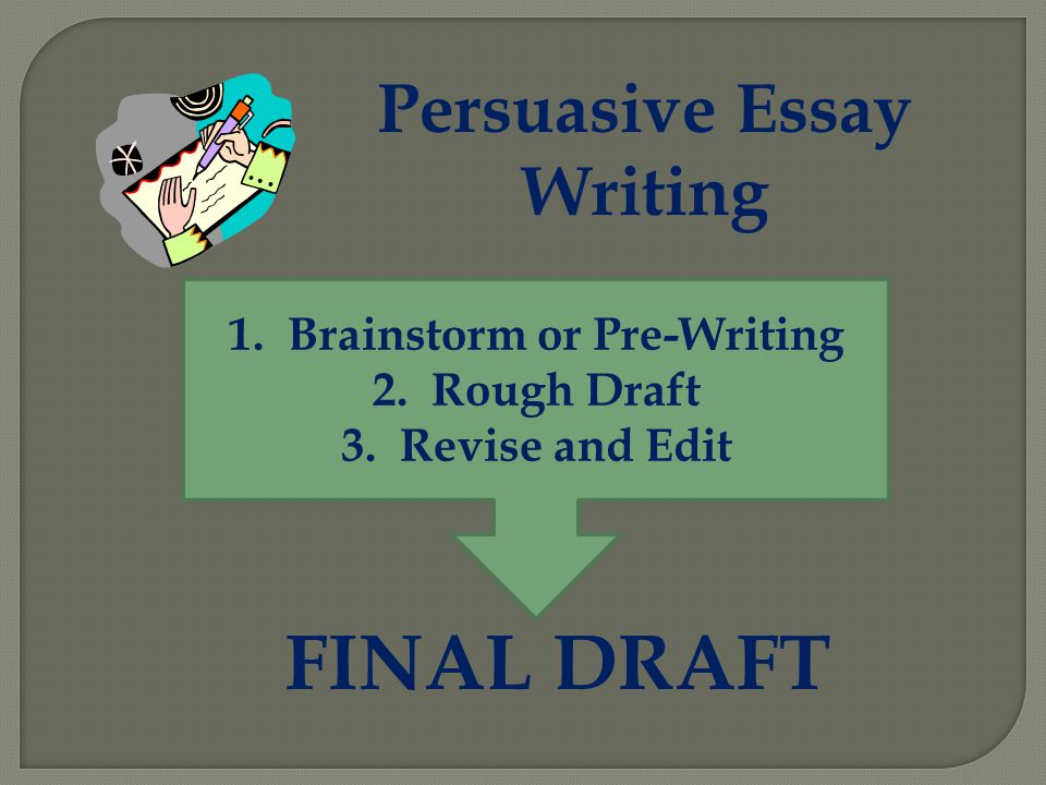 Persuasive Essay Writing 1.Brainstorm or Pre-Writing 2.Rough Draft 3.Revise and Edit FINAL DRAFT