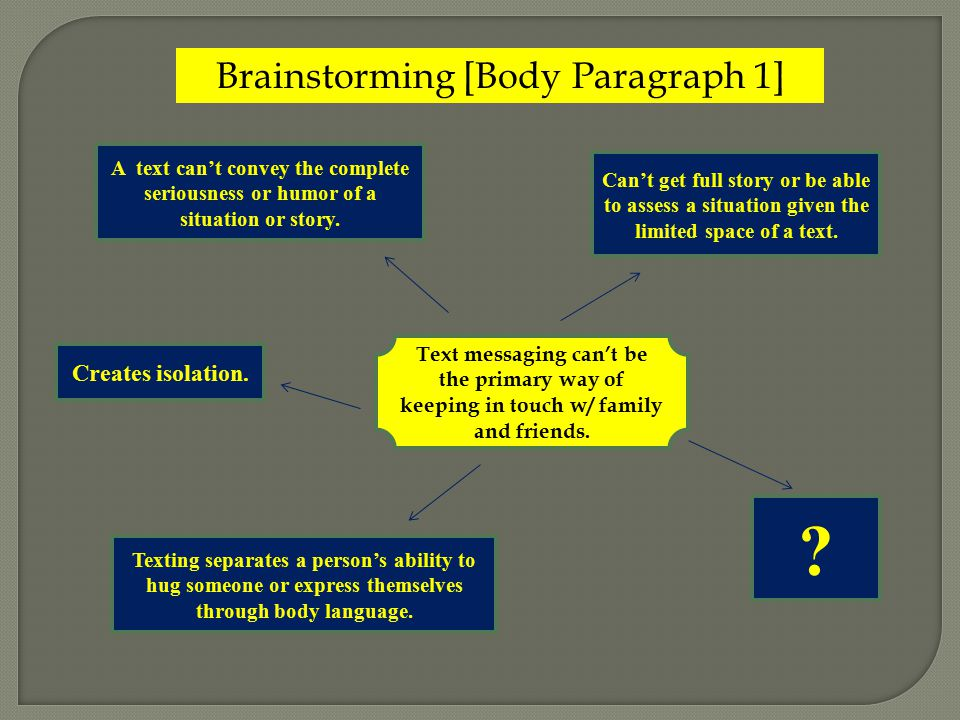 Brainstorming [Body Paragraph 1] Text messaging can't be the primary way of keeping in touch w/ family and friends.