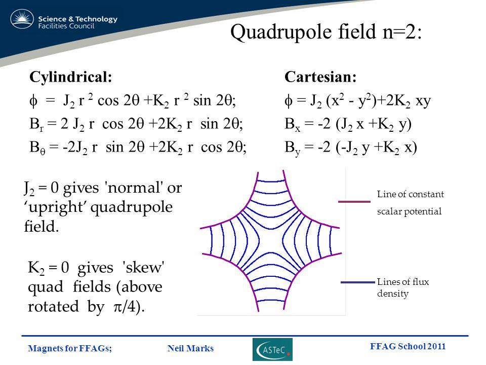 Magnets for FFAGs; Neil Marks FFAG School 2011 Cylindrical: Cartesian:  = J 2 r 2 cos 2  +K 2 r 2 sin 2  ;  = J 2 (x 2 - y 2 )+2K 2 xy B r = 2 J 2