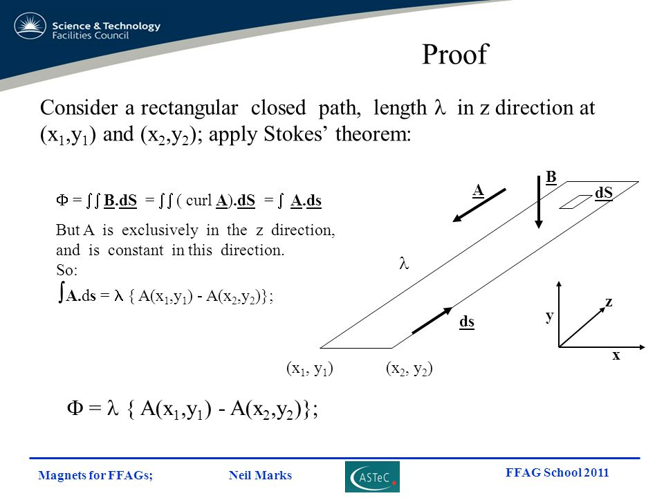 Magnets for FFAGs; Neil Marks FFAG School 2011 Proof Consider a rectangular closed path, length in z direction at (x 1,y 1 ) and (x 2,y 2 ); apply Sto