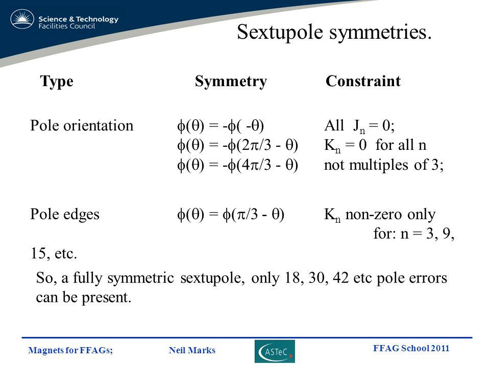 Magnets for FFAGs; Neil Marks FFAG School 2011 Type Symmetry Constraint Pole orientation  (  ) = -  ( -  )All J n = 0;  (  ) = -  (2  /3 -  )