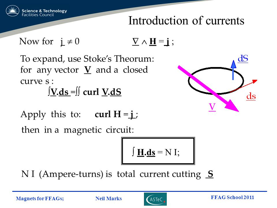 Magnets for FFAGs; Neil Marks FFAG School 2011 Now for j  0   H = j ; To expand, use Stoke's Theorum: for any vector V and a closed curve s :  V.d