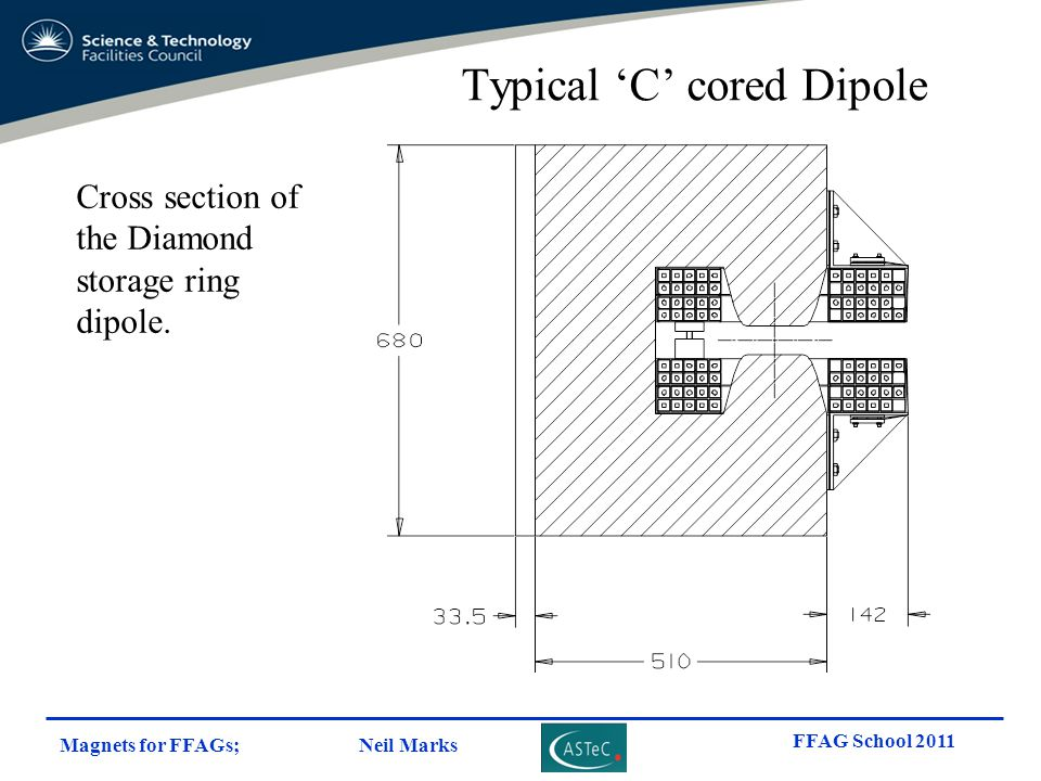 Magnets for FFAGs; Neil Marks FFAG School 2011 Cross section of the Diamond storage ring dipole. Typical 'C' cored Dipole