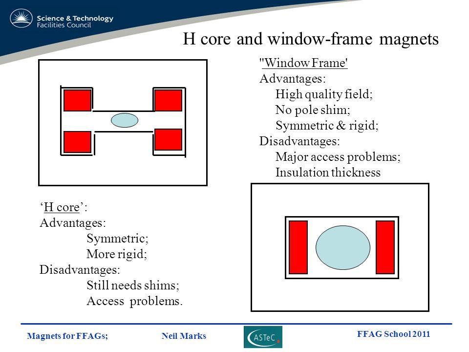 Magnets for FFAGs; Neil Marks FFAG School 2011 'H core': Advantages: Symmetric; More rigid; Disadvantages: Still needs shims; Access problems. ''Windo