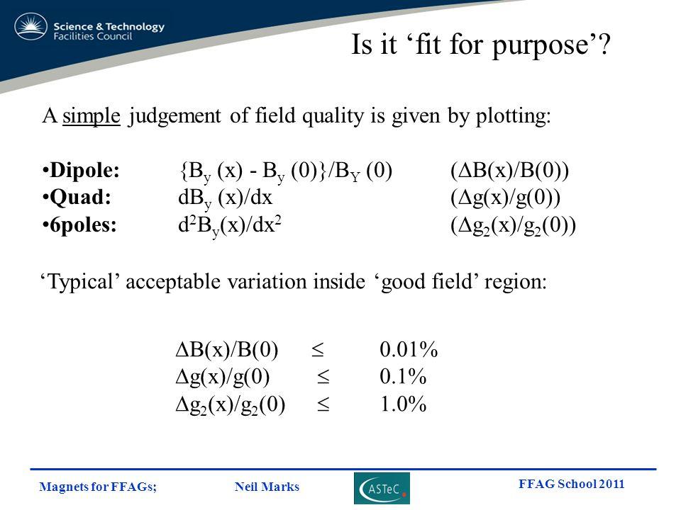 Magnets for FFAGs; Neil Marks FFAG School 2011 A simple judgement of field quality is given by plotting: Dipole: {B y (x) - B y (0)}/B Y (0) (  B(x)/