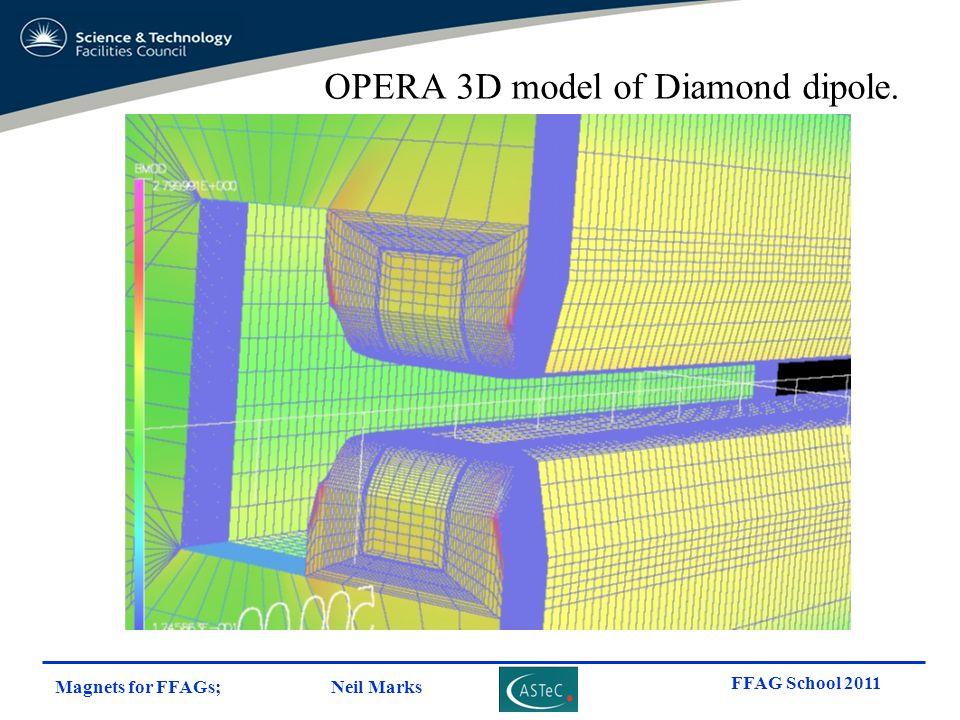 Magnets for FFAGs; Neil Marks FFAG School 2011 OPERA 3D model of Diamond dipole.